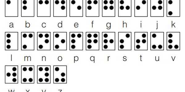 Dia mundial del Braille
